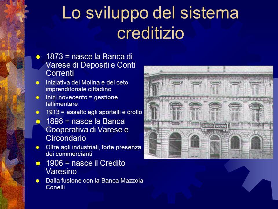Lo sviluppo del sistema creditizio