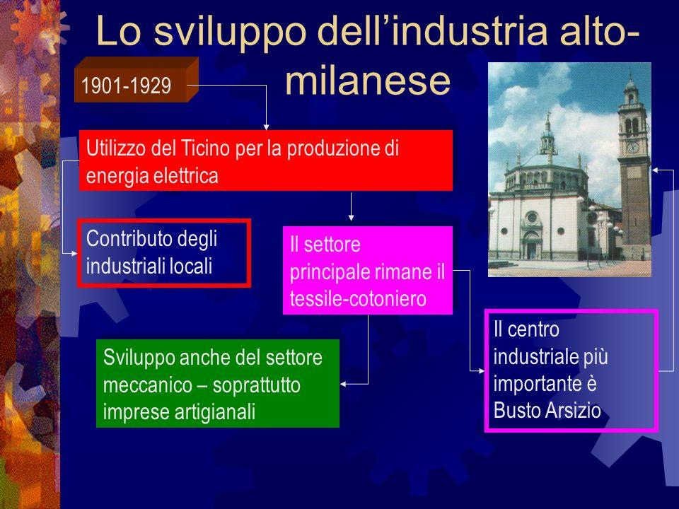 Lo sviluppo dell'industria alto-milanese
