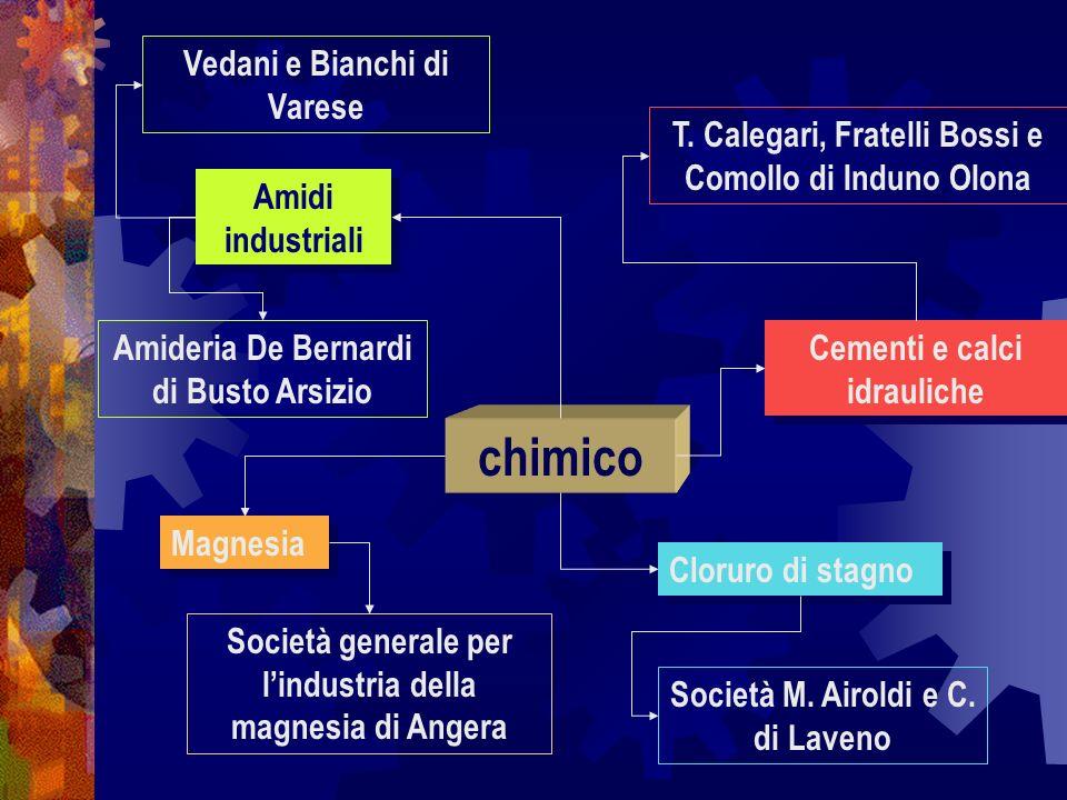 chimico Vedani e Bianchi di Varese