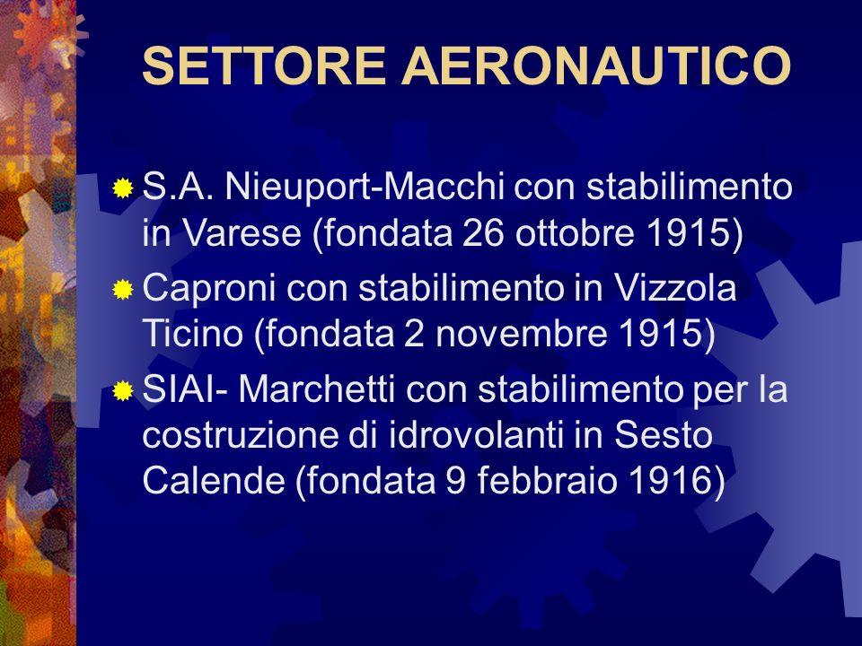 SETTORE AERONAUTICO S.A. Nieuport-Macchi con stabilimento in Varese (fondata 26 ottobre 1915)