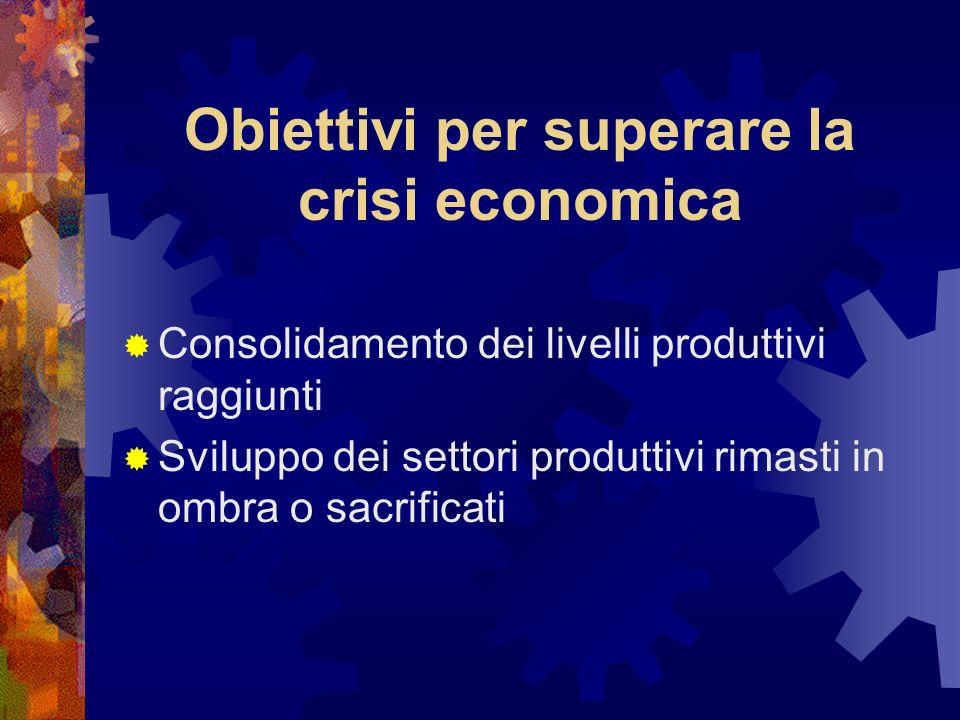 Obiettivi per superare la crisi economica