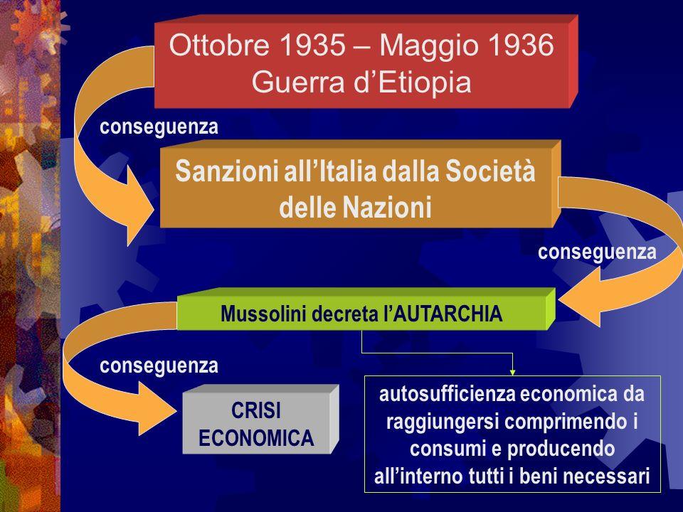 Sanzioni all'Italia dalla Società delle Nazioni