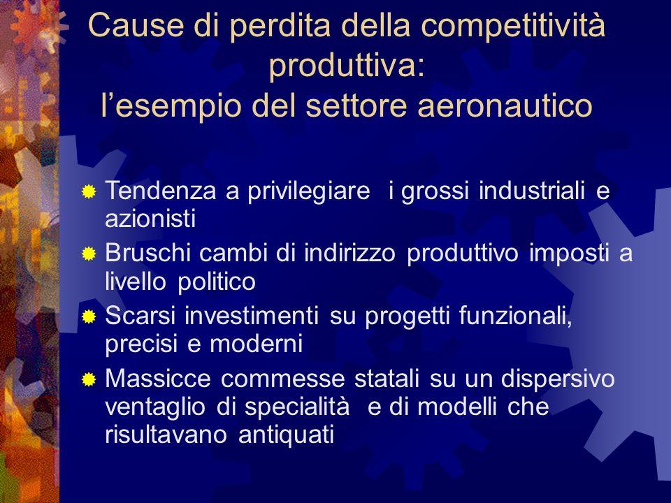 Cause di perdita della competitività produttiva: l'esempio del settore aeronautico