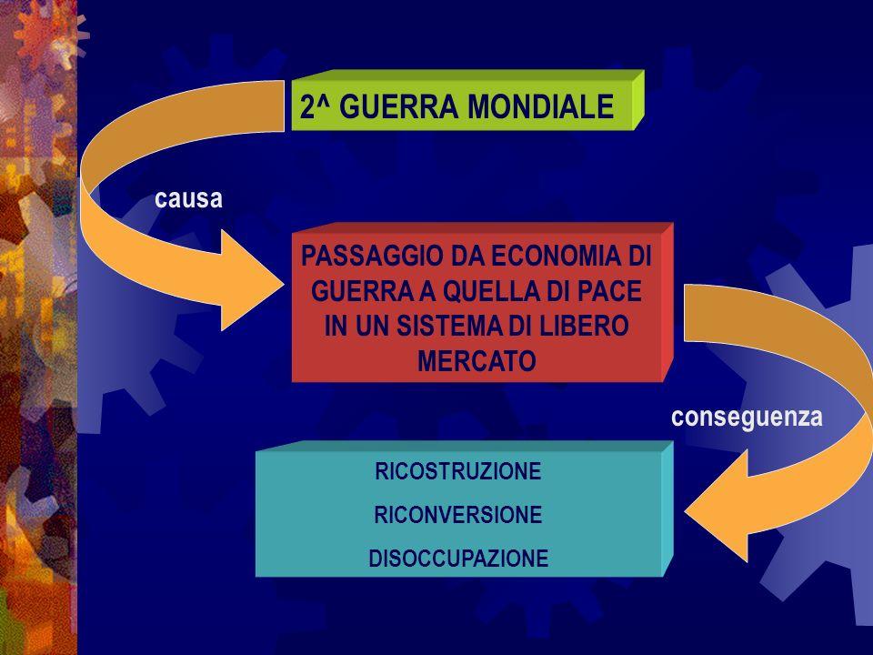 2^ GUERRA MONDIALE causa