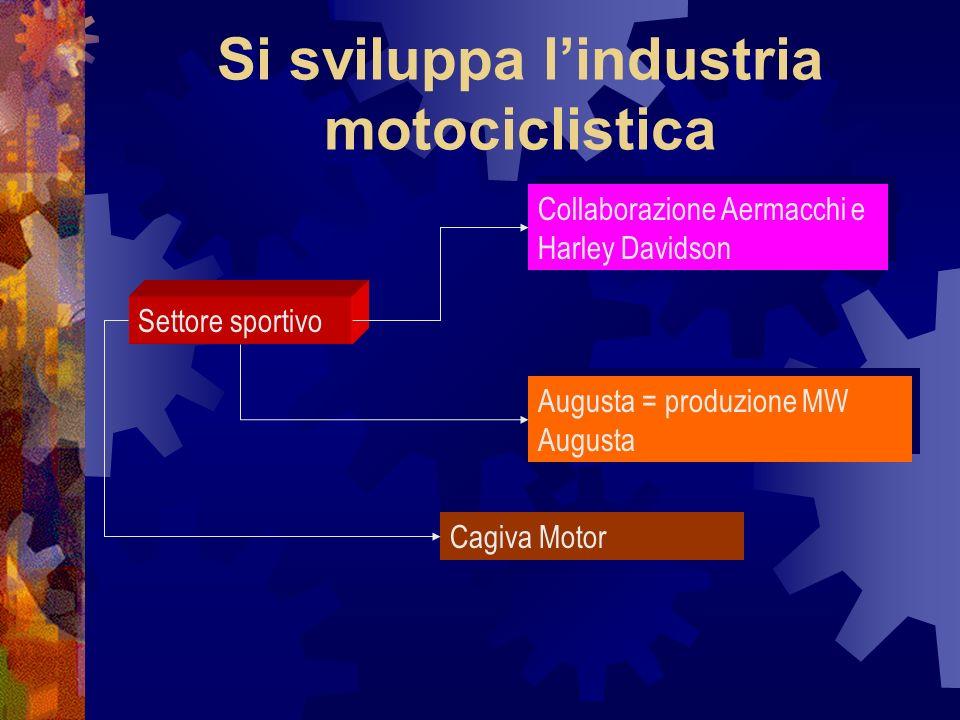 Si sviluppa l'industria motociclistica