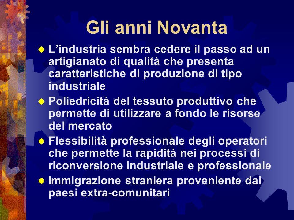 Gli anni Novanta L'industria sembra cedere il passo ad un artigianato di qualità che presenta caratteristiche di produzione di tipo industriale.