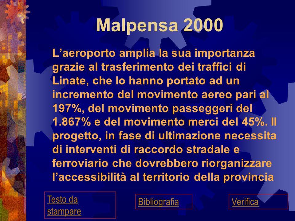 Malpensa 2000