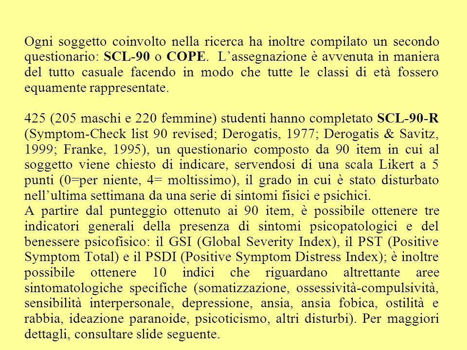 Ogni soggetto coinvolto nella ricerca ha inoltre compilato un secondo questionario: SCL-90 o COPE. L'assegnazione è avvenuta in maniera del tutto casuale facendo in modo che tutte le classi di età fossero equamente rappresentate.