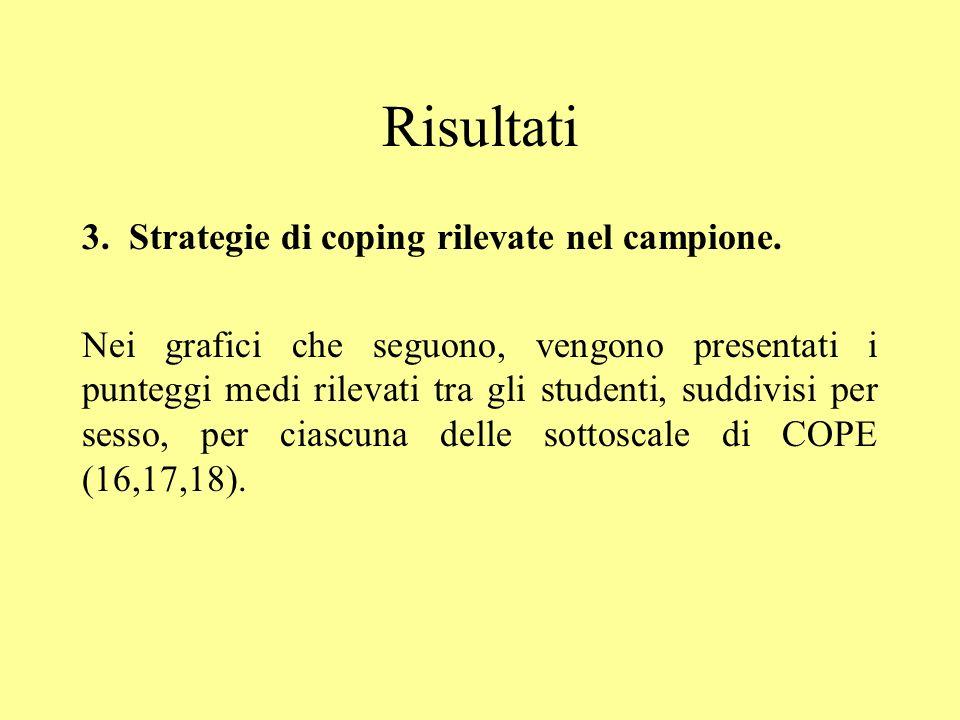 Risultati 3. Strategie di coping rilevate nel campione.