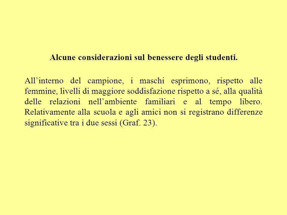Alcune considerazioni sul benessere degli studenti.