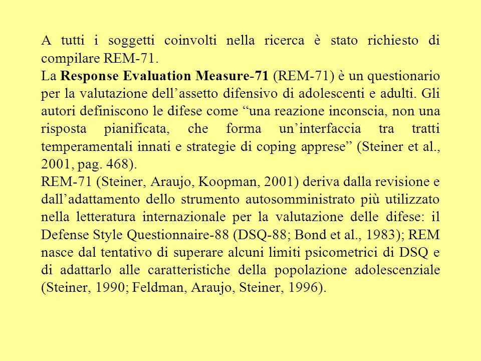 A tutti i soggetti coinvolti nella ricerca è stato richiesto di compilare REM-71.