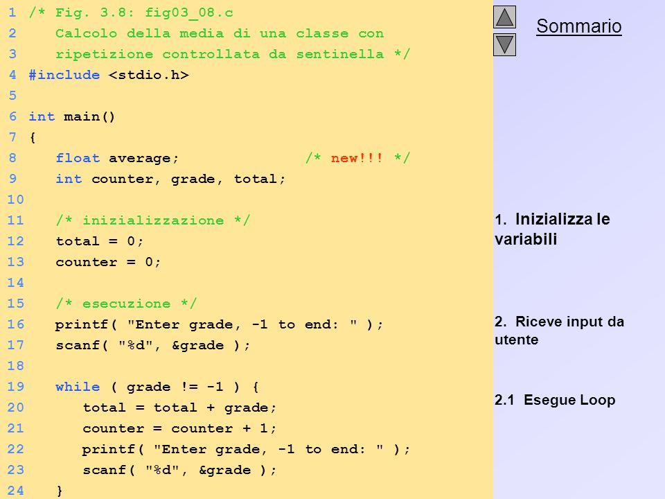 1. Inizializza le variabili 2. Riceve input da utente 2.1 Esegue Loop