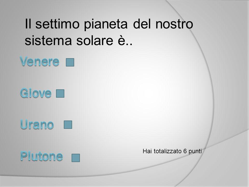 Venere Giove Urano Plutone