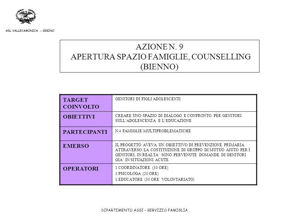 AZIONE N. 9 APERTURA SPAZIO FAMIGLIE, COUNSELLING (BIENNO)