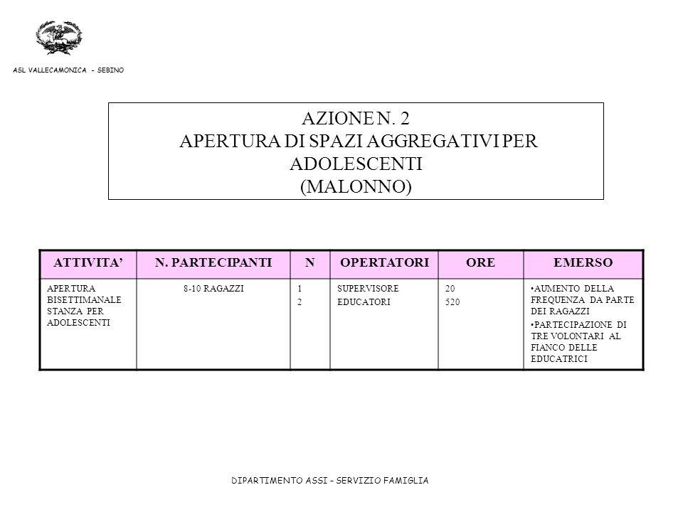 AZIONE N. 2 APERTURA DI SPAZI AGGREGATIVI PER ADOLESCENTI (MALONNO)