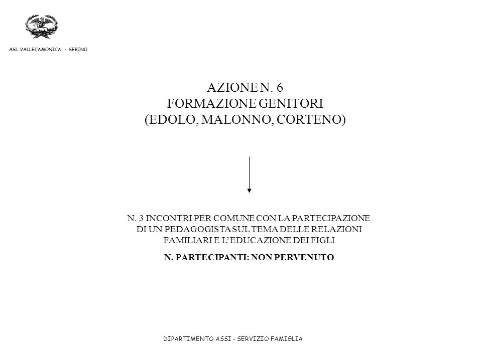 AZIONE N. 6 FORMAZIONE GENITORI (EDOLO, MALONNO, CORTENO)