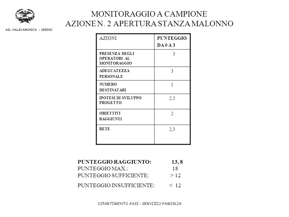 MONITORAGGIO A CAMPIONE AZIONE N. 2 APERTURA STANZA MALONNO