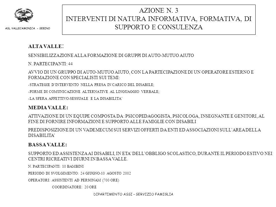 AZIONE N. 3 INTERVENTI DI NATURA INFORMATIVA, FORMATIVA, DI SUPPORTO E CONSULENZA