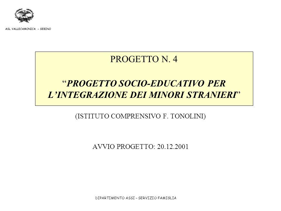 (ISTITUTO COMPRENSIVO F. TONOLINI) AVVIO PROGETTO: 20.12.2001