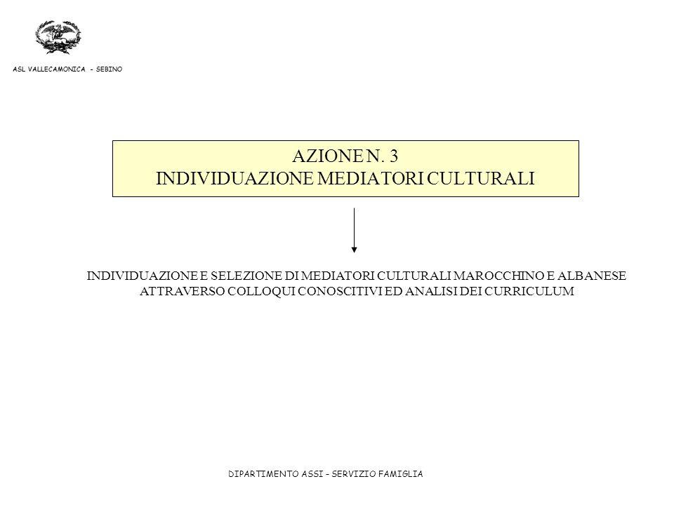 AZIONE N. 3 INDIVIDUAZIONE MEDIATORI CULTURALI