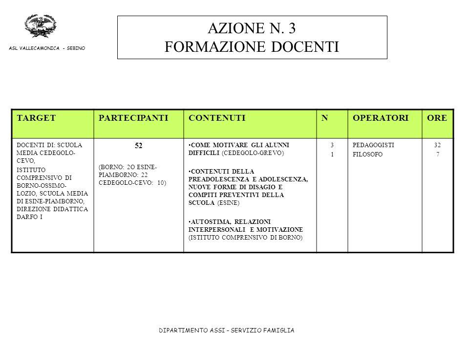 AZIONE N. 3 FORMAZIONE DOCENTI