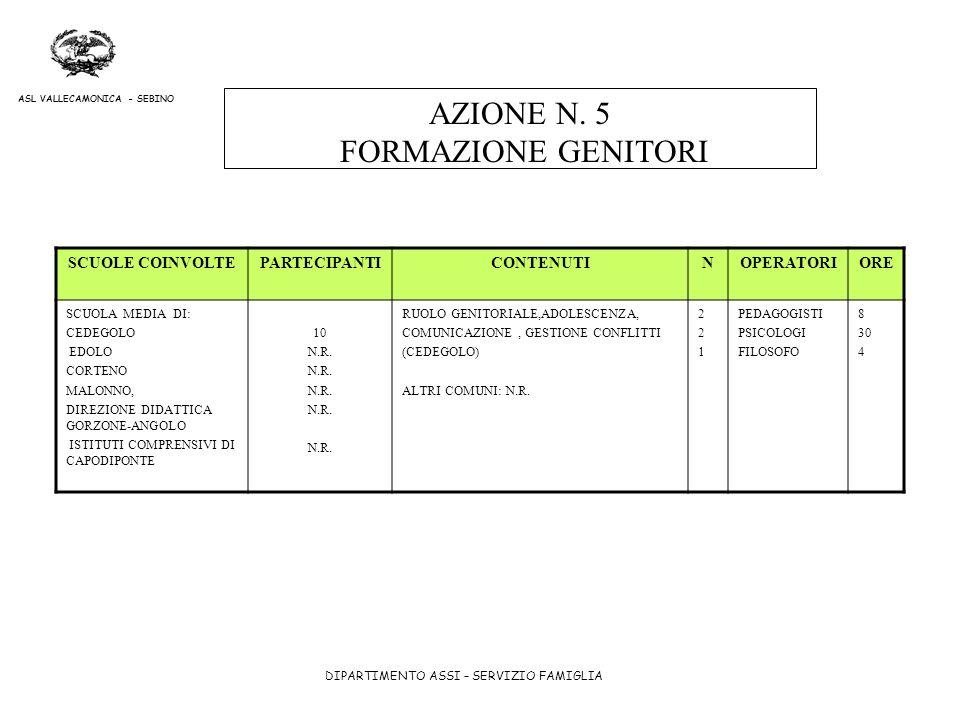 AZIONE N. 5 FORMAZIONE GENITORI