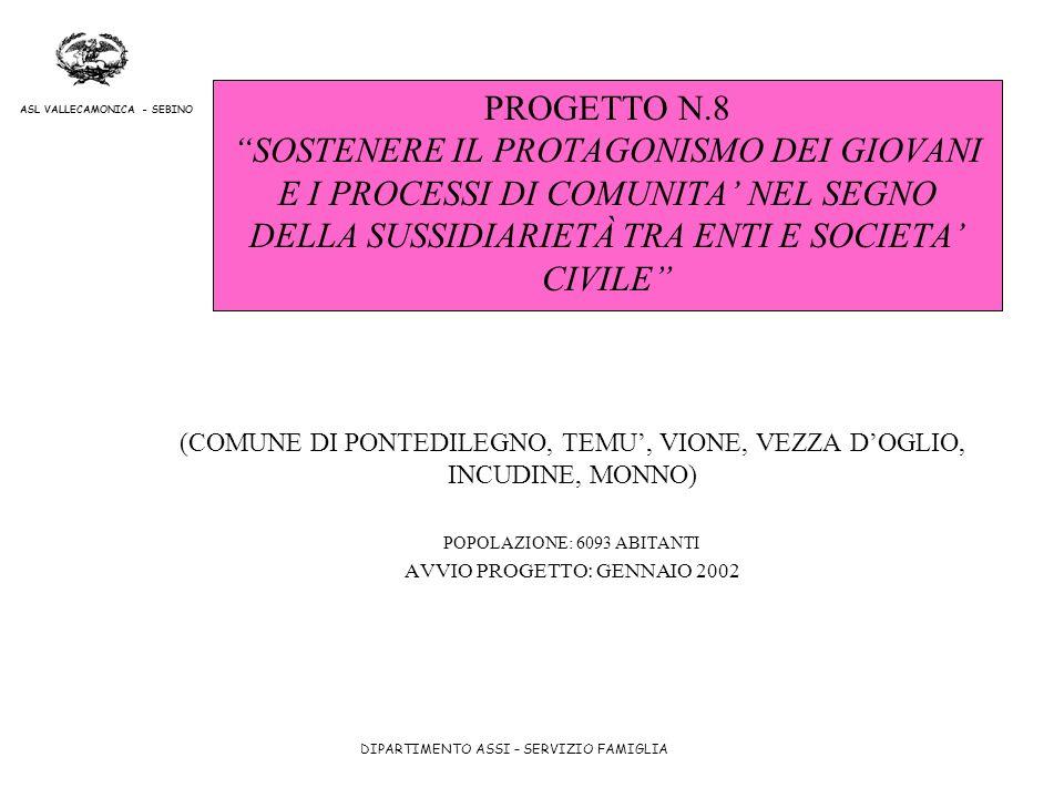 PROGETTO N.8 SOSTENERE IL PROTAGONISMO DEI GIOVANI E I PROCESSI DI COMUNITA' NEL SEGNO DELLA SUSSIDIARIETÀ TRA ENTI E SOCIETA' CIVILE