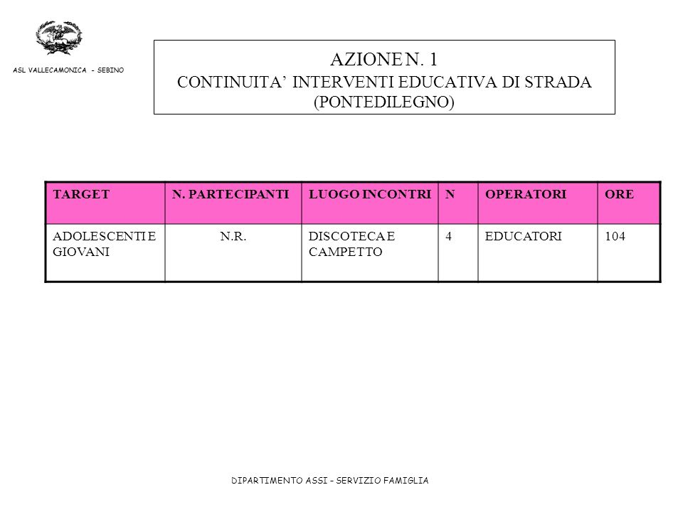 AZIONE N. 1 CONTINUITA' INTERVENTI EDUCATIVA DI STRADA (PONTEDILEGNO)