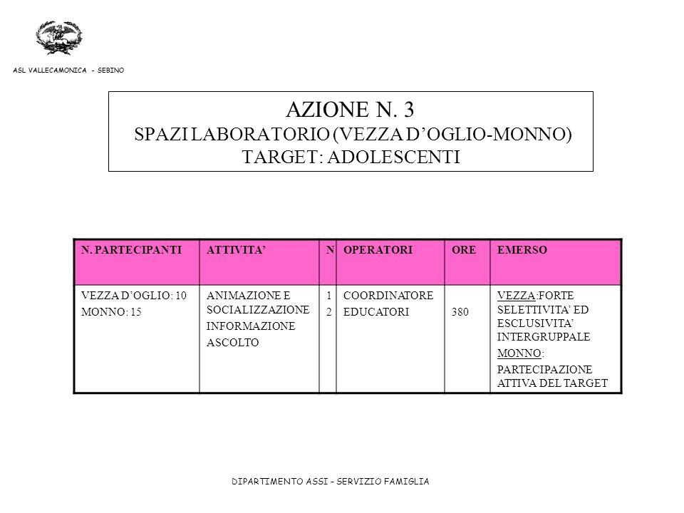 AZIONE N. 3 SPAZI LABORATORIO (VEZZA D'OGLIO-MONNO) TARGET: ADOLESCENTI