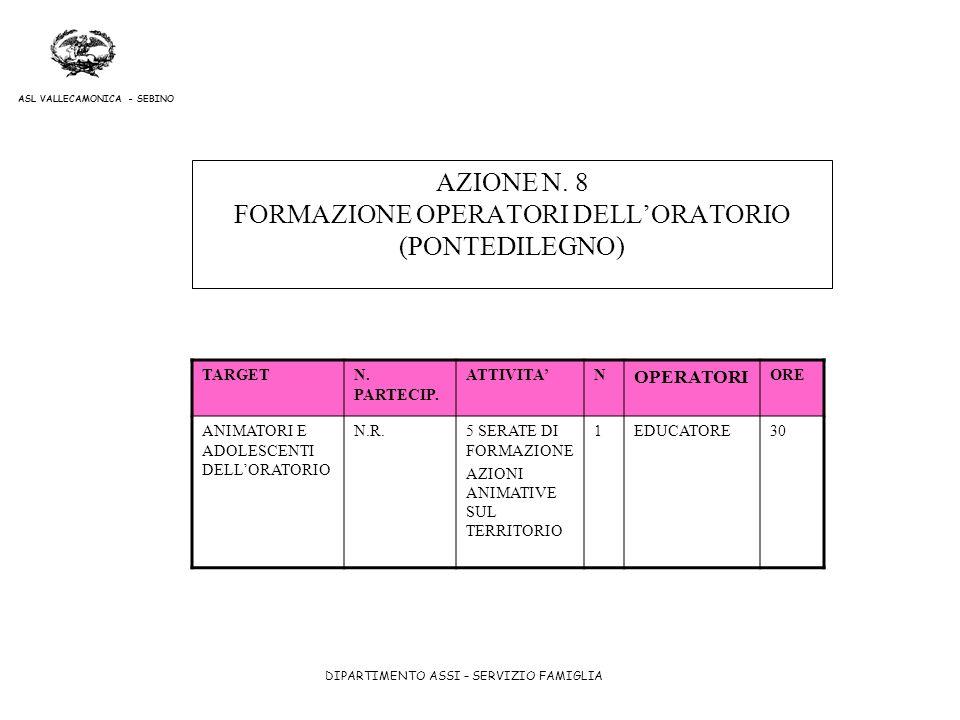AZIONE N. 8 FORMAZIONE OPERATORI DELL'ORATORIO (PONTEDILEGNO)