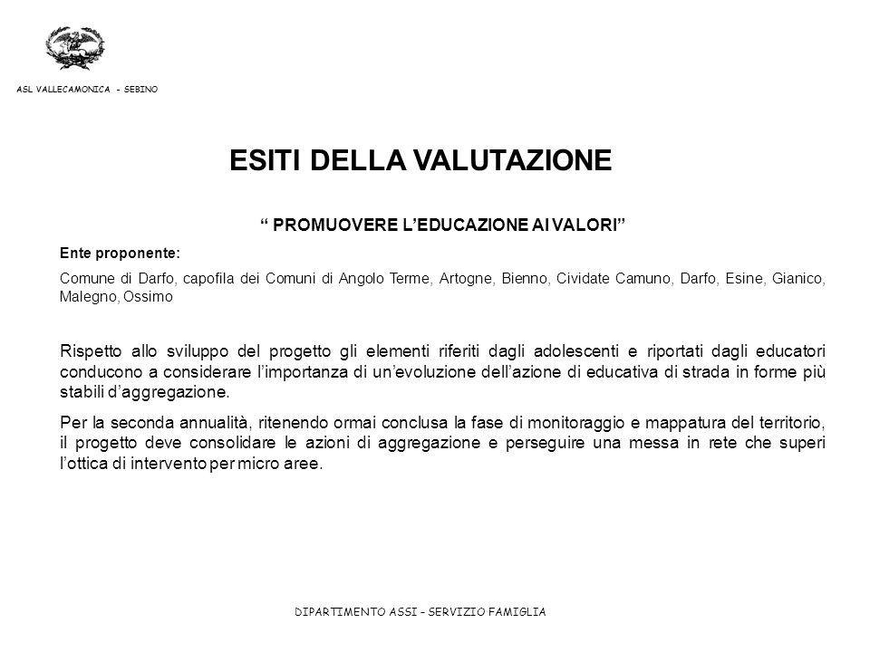 ESITI DELLA VALUTAZIONE PROMUOVERE L'EDUCAZIONE AI VALORI