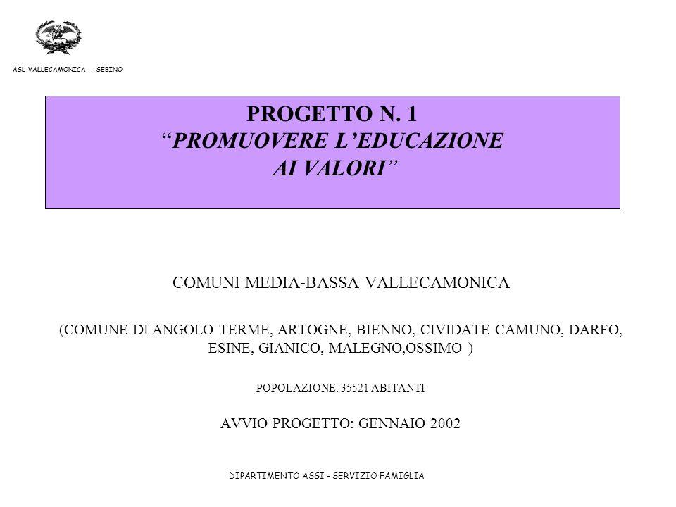 PROGETTO N. 1 PROMUOVERE L'EDUCAZIONE AI VALORI
