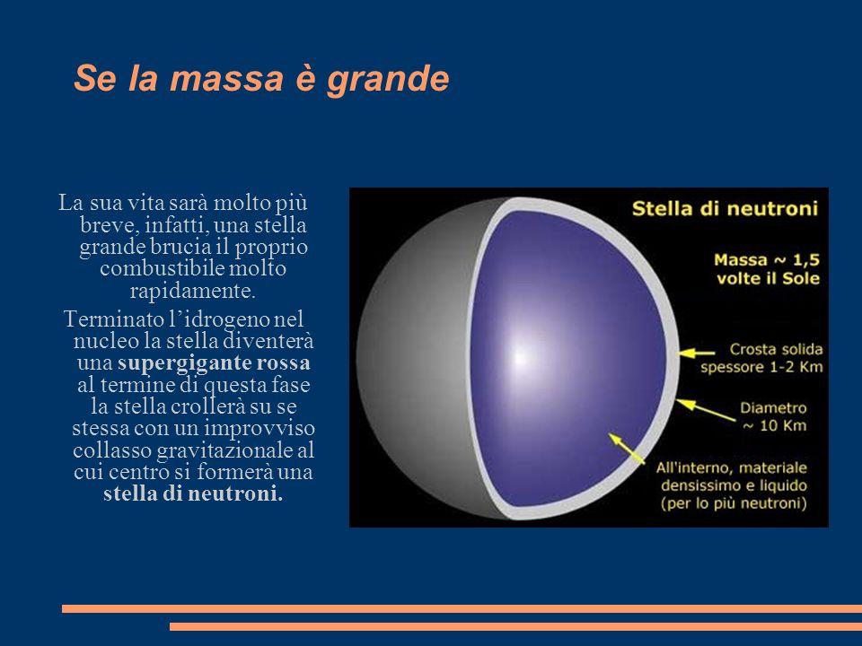 Se la massa è grande La sua vita sarà molto più breve, infatti, una stella grande brucia il proprio combustibile molto rapidamente.