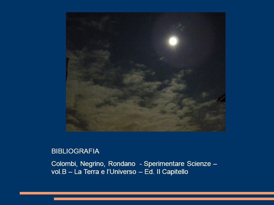 BIBLIOGRAFIA Colombi, Negrino, Rondano - Sperimentare Scienze – vol.B – La Terra e l'Universo – Ed.
