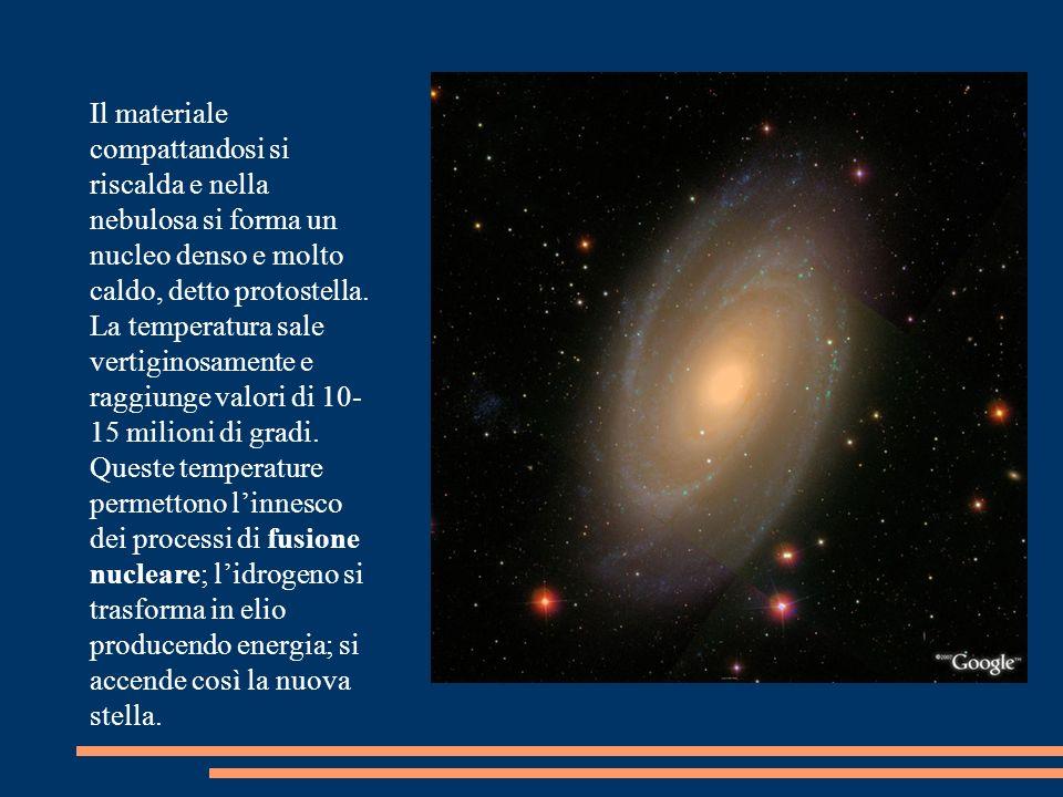 Il materiale compattandosi si riscalda e nella nebulosa si forma un nucleo denso e molto caldo, detto protostella.