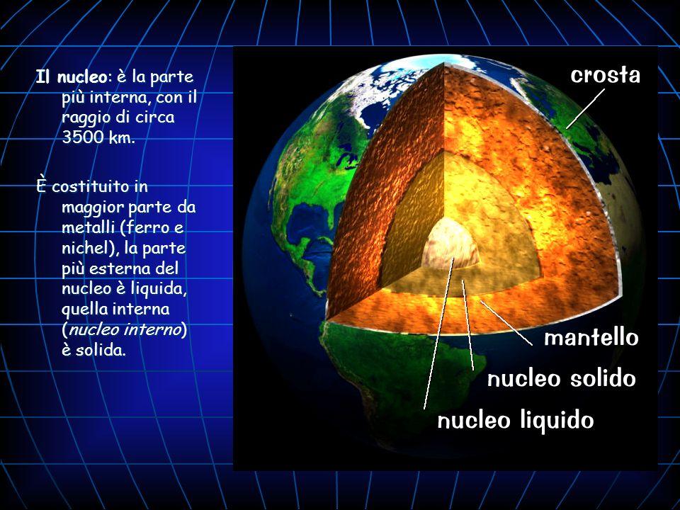 Il nucleo: è la parte più interna, con il raggio di circa 3500 km.