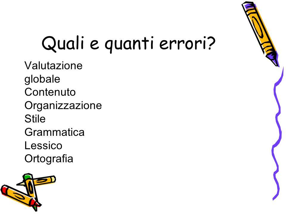 Quali e quanti errori Valutazione globale Contenuto Organizzazione