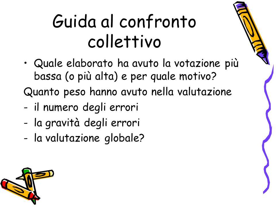 Guida al confronto collettivo