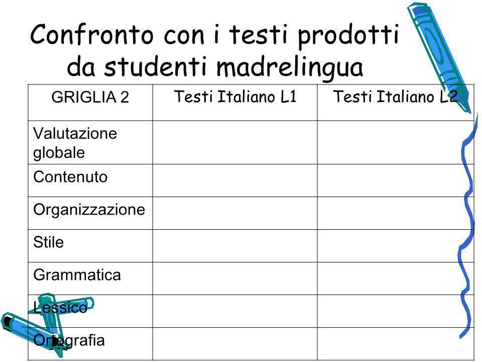Confronto con i testi prodotti da studenti madrelingua