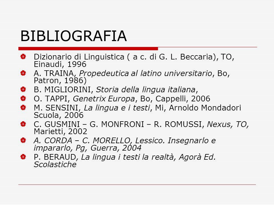 BIBLIOGRAFIA Dizionario di Linguistica ( a c. di G. L. Beccaria), TO, Einaudi, 1996.