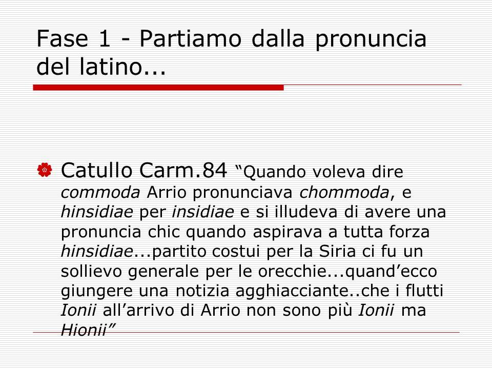 Fase 1 - Partiamo dalla pronuncia del latino...