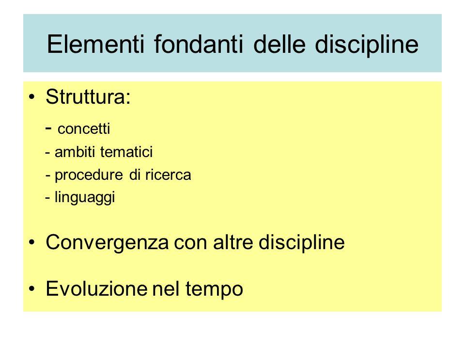 Elementi fondanti delle discipline