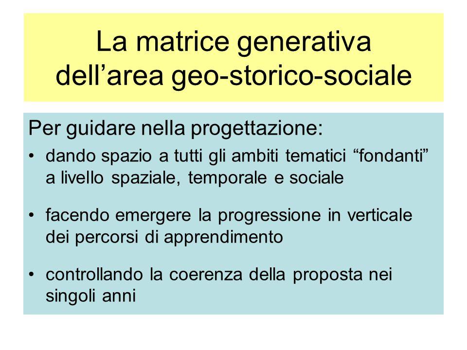 La matrice generativa dell'area geo-storico-sociale