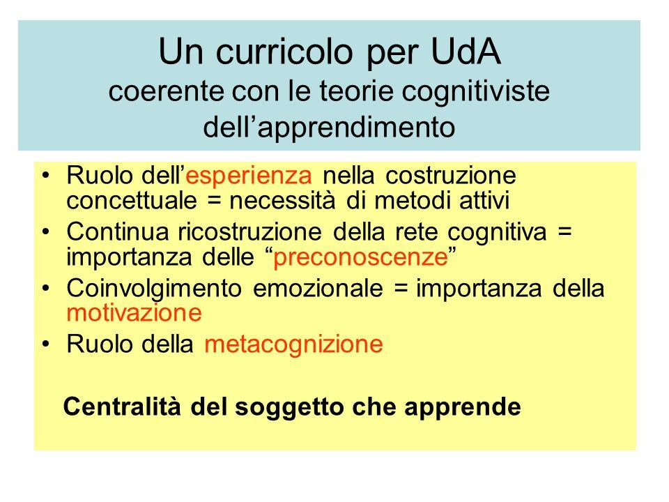 Un curricolo per UdA coerente con le teorie cognitiviste dell'apprendimento