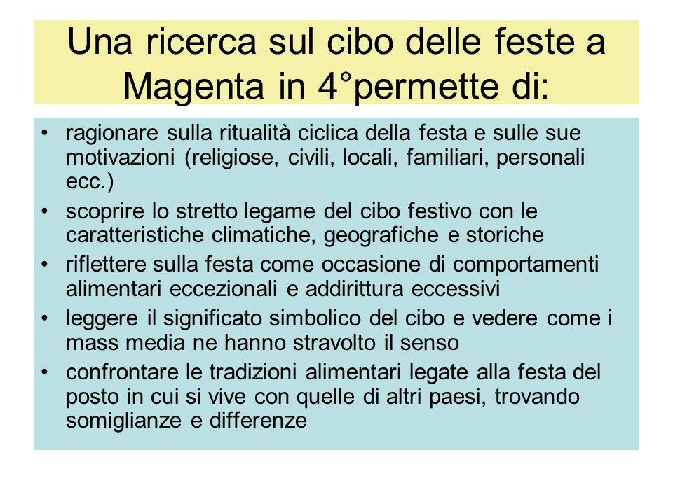 Una ricerca sul cibo delle feste a Magenta in 4°permette di: