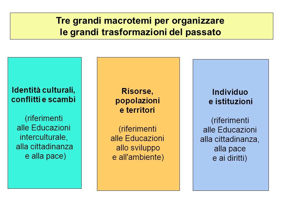 Tre grandi macrotemi per organizzare