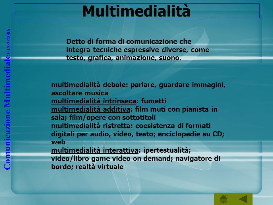 Multimedialità Comunicazione Multimediale 01/03/2006