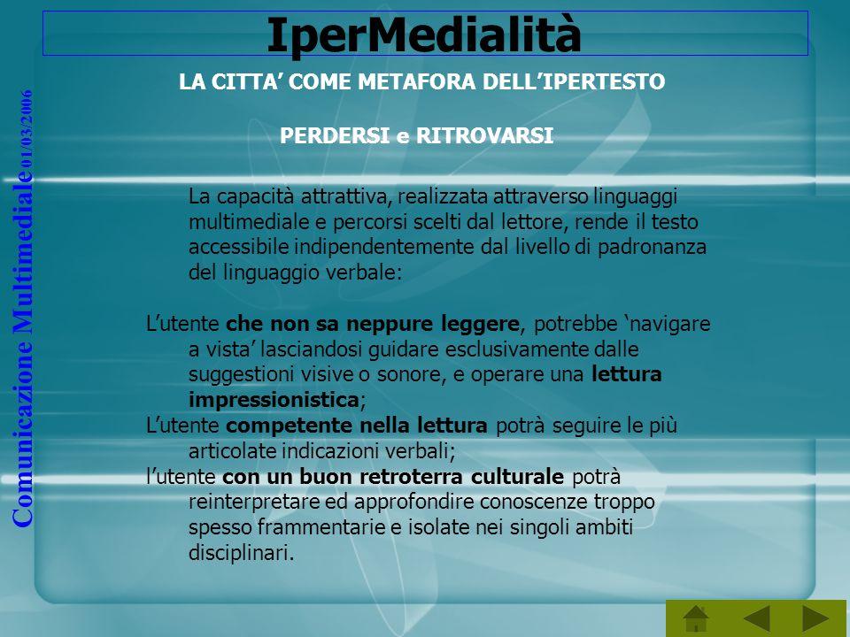 IperMedialità Comunicazione Multimediale 01/03/2006