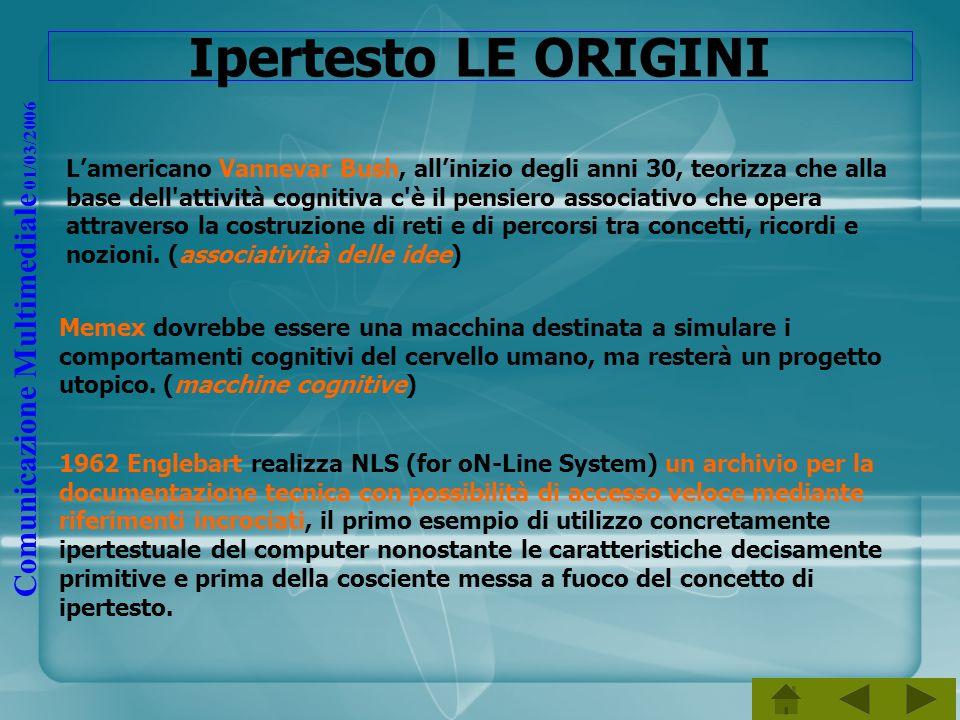 Ipertesto LE ORIGINI Comunicazione Multimediale 01/03/2006
