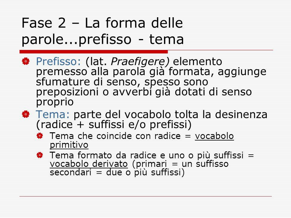 Fase 2 – La forma delle parole...prefisso - tema